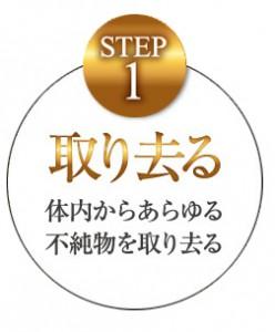 Step1 取り去る